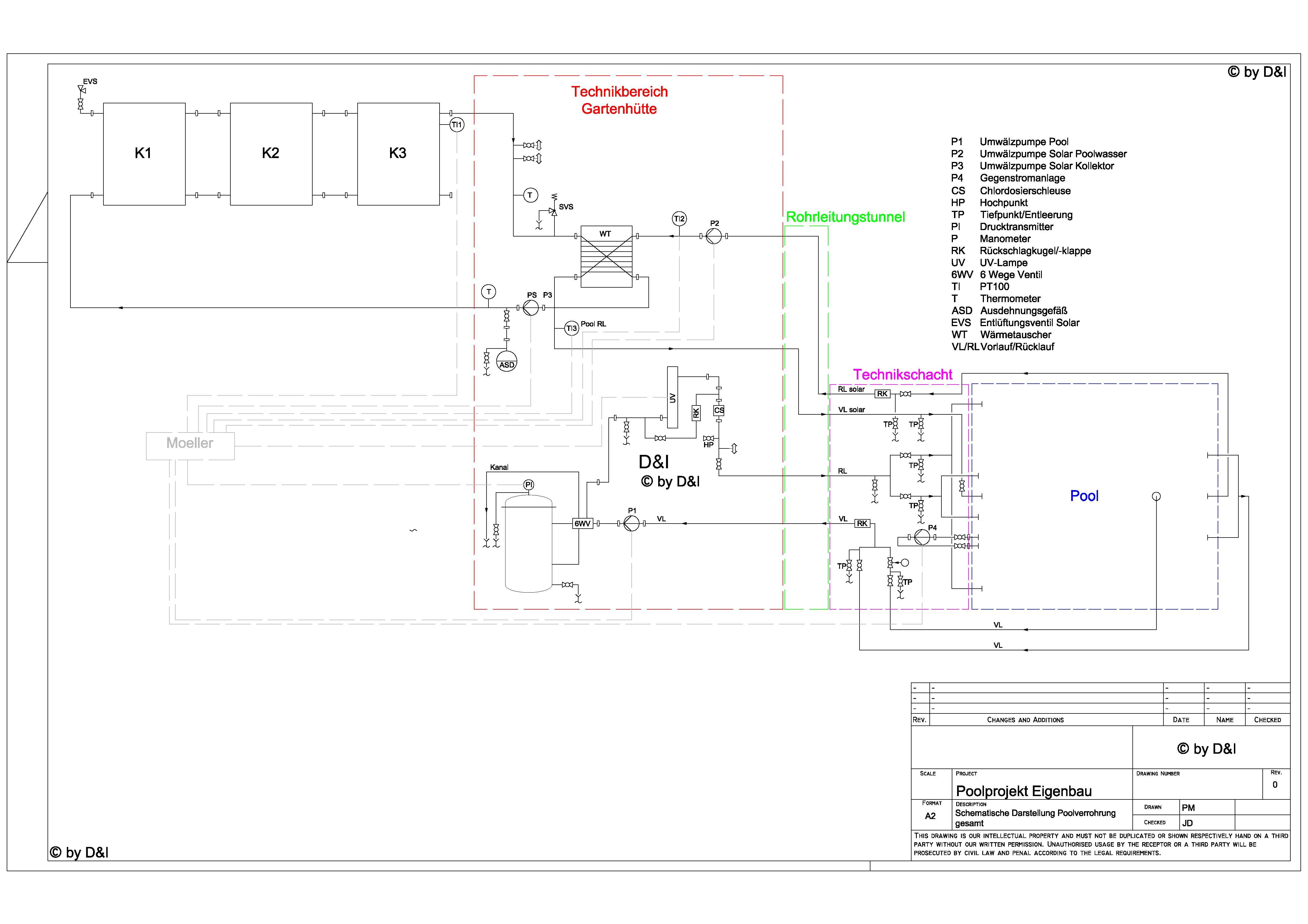 verrohrungsschema bauanleitung swimmingpool eigenbau. Black Bedroom Furniture Sets. Home Design Ideas